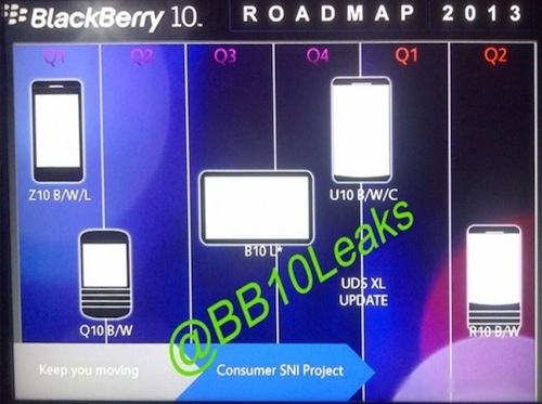bb10-product-leak-130330