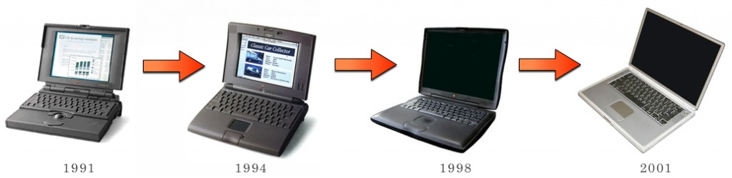 Powerbook_lineage