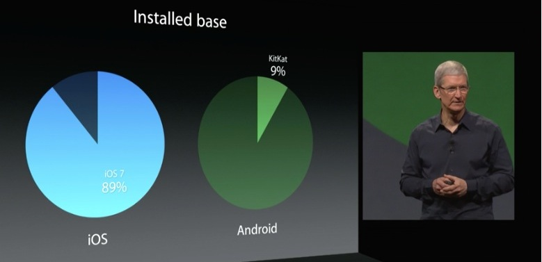 iOS_Android_install-base