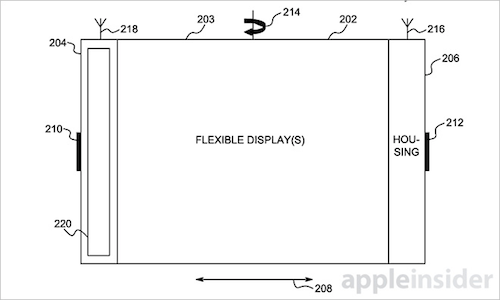 flexibledisplay