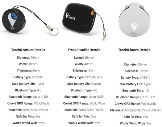The TrackR Bluetooth tracker lineup 2014 - Jason O'Grady