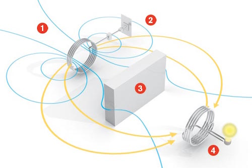 wireless_charging_diagram