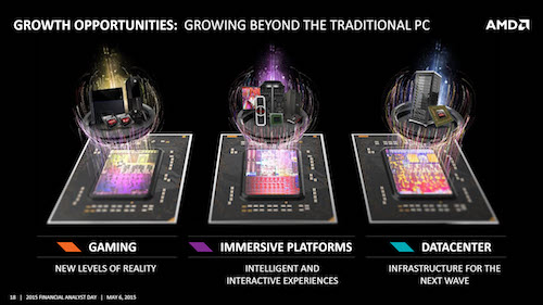AMD-Computing-Platforms_1